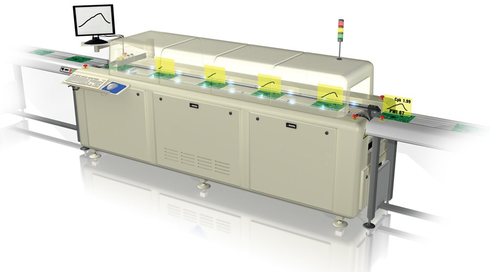 Auto-Focus Power™ Profiling Software – Ultra Fast Reflow Oven Setup & Changeover pic