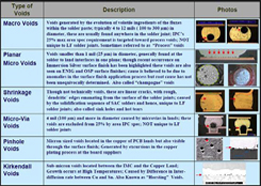 Reflow Oven Innovation photo